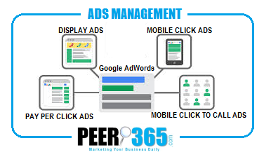 Google AdWords PPC & Pay Per Call Management Fees