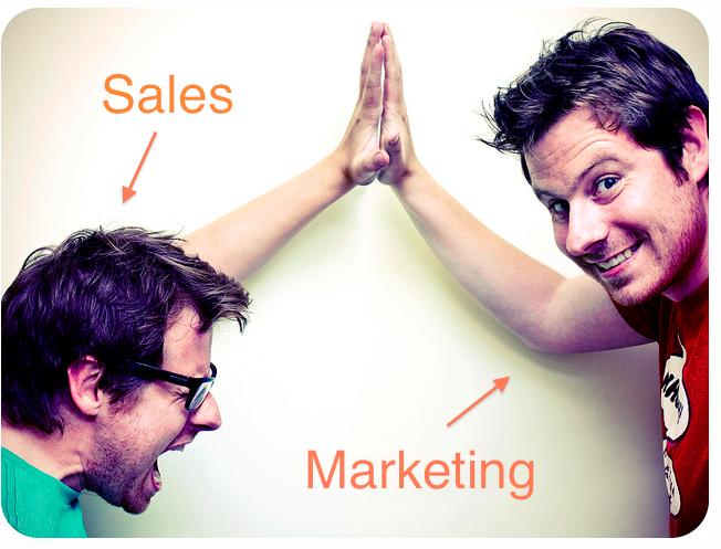 Sales & Marketing Services Peer365