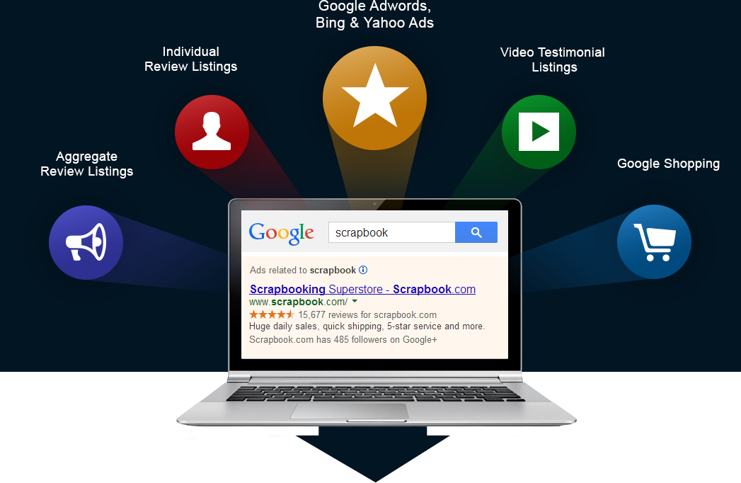 Google Search - Review Management and Feedback Management Platform