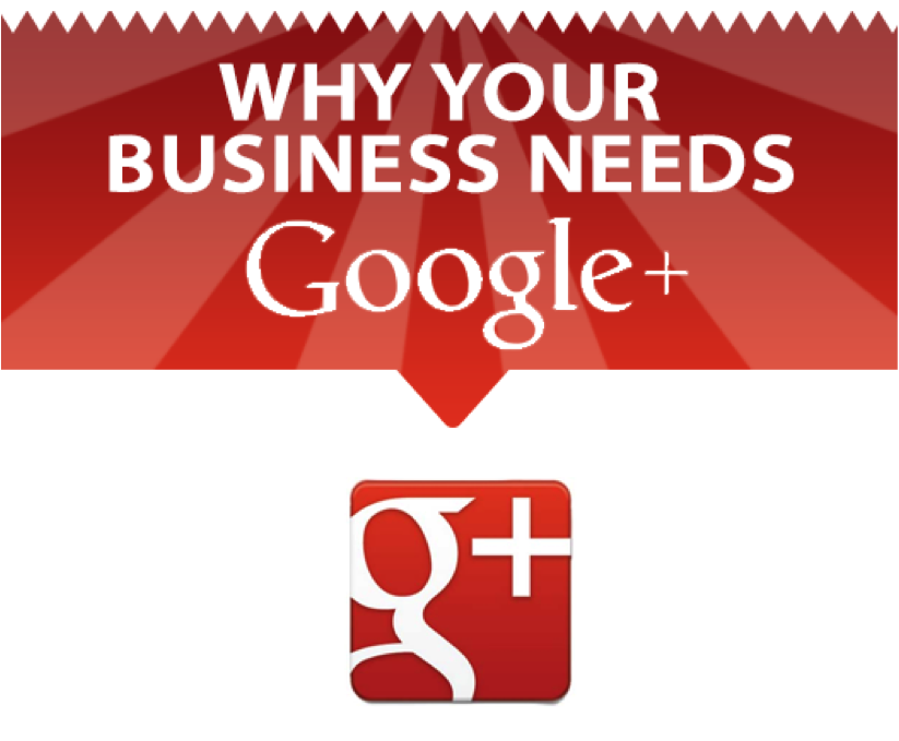 Google+ Social Media Marketing Services  -  Social Media Marketing Services